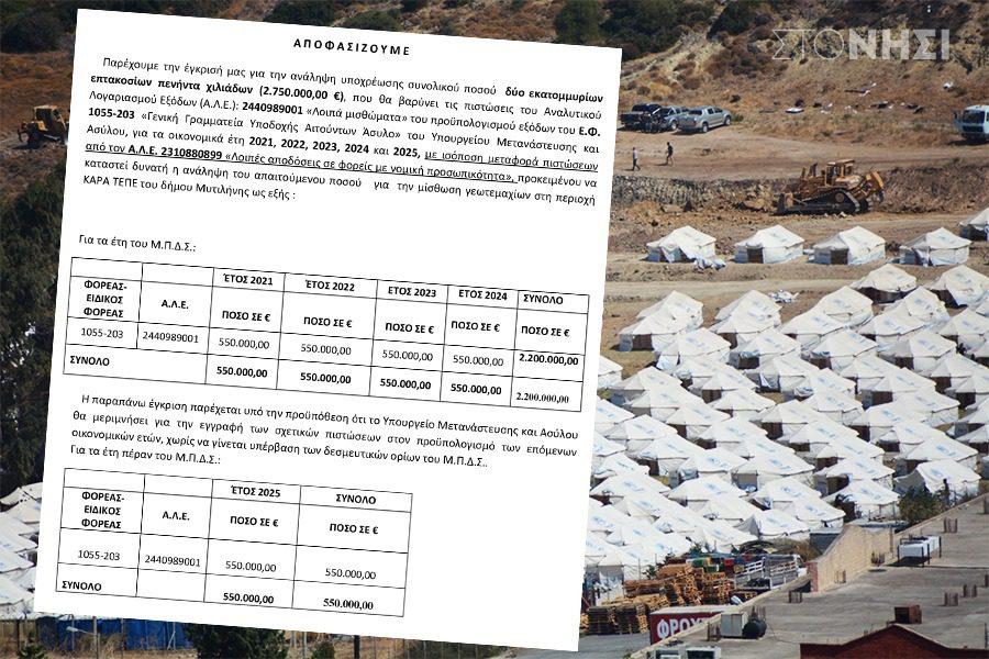 2,9 εκατομμύρια για νοίκια στον Καρά Τεπέ μέχρι το… 2025, στην κατά τα άλλα προσωρινή δομή!