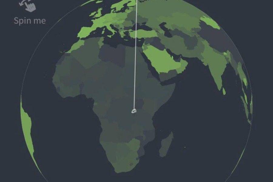 Ο εμβολιασμός και οι παγκόσμιες ανισότητες